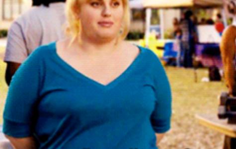 Fat Probs: Installment I