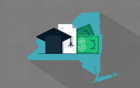College Tuition Costs in America