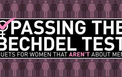 Does Your Favorite Movie Pass The Bechdel Test?